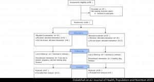 gestational diabetes mellitus probiotics