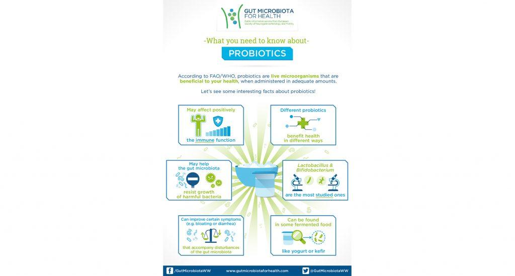 probiotics_en