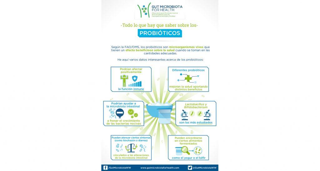 probioticos_es