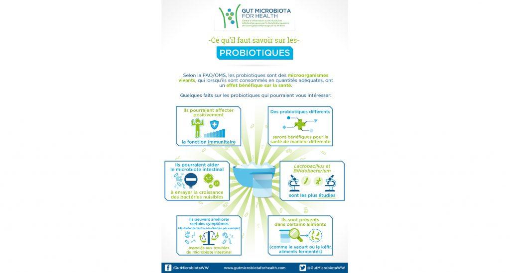probiotiques_fr