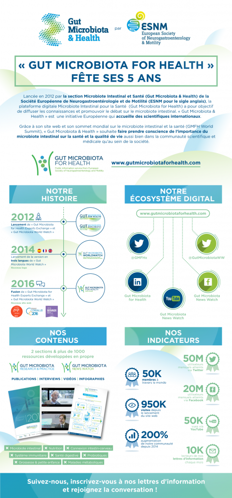 5ans_GMFH_campagne