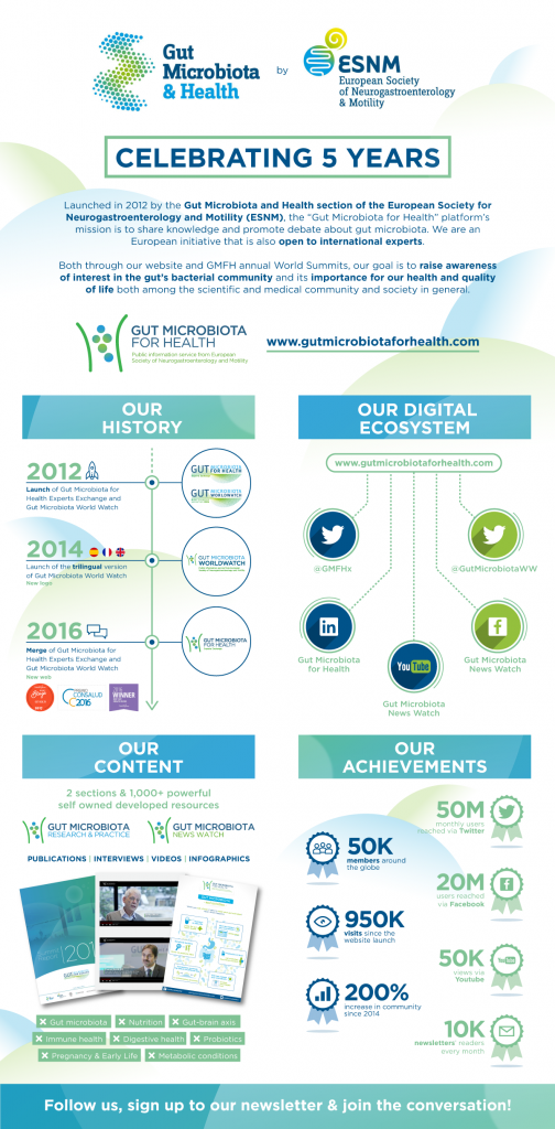 5years_GMFH_infographic