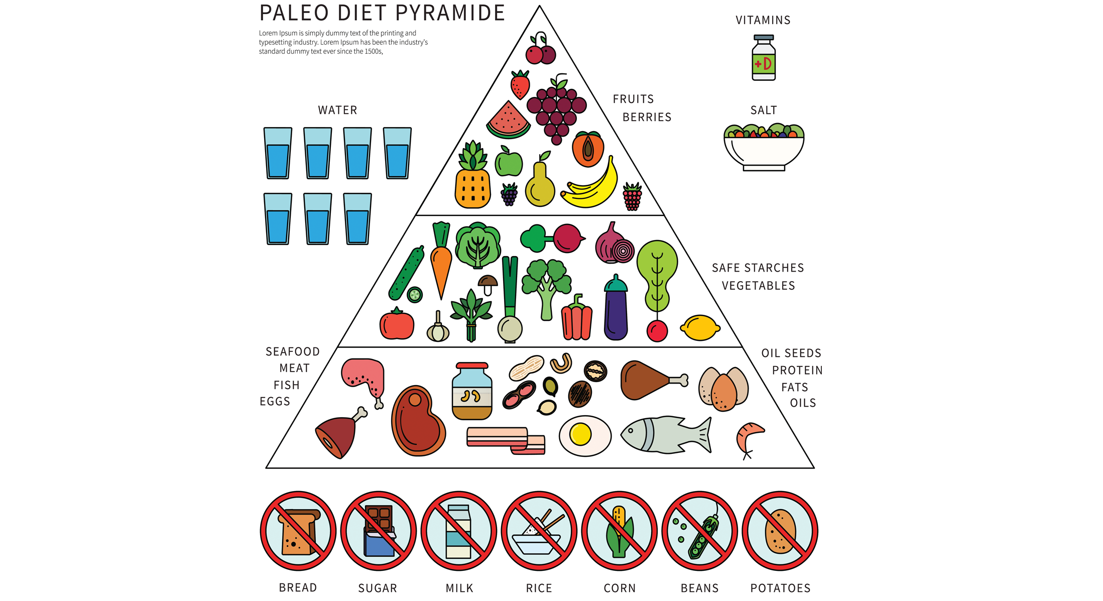 negative effects of paleo diet