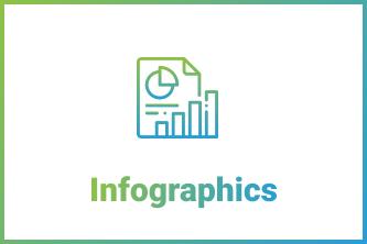 Resources - Infographics