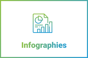 Infographies