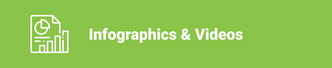 Infographics and videos