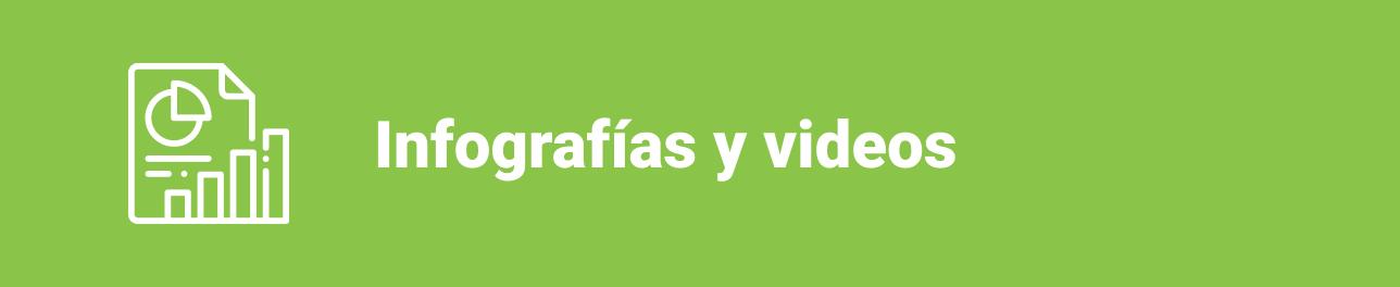 infografías y videos